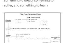 Writing- Story