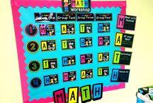 maths rotations