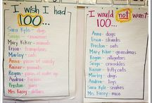 100 day of school / by Elizabeth Kimble