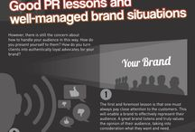 brands & PR
