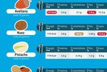 informació nutricional