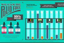Public Health Infographics