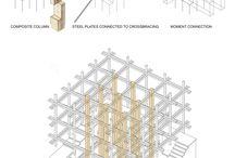 arch visualisation