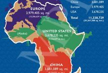 Size of your country and other things