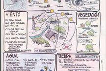 ciclos del universo
