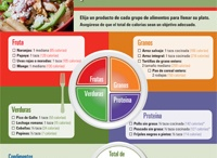 Minority Cancer Awareness / As part of National Minority Cancer Awareness Week during April 15 to 21, MD Anderson has developed a series of food plate worksheets that focus on nutrition and cancer prevention for African American, Hispanic and Vietnamese audiences.