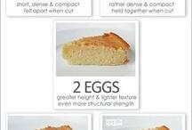 Baking Tipps / Alles übers backen