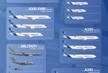 Airplanes / mostly modern jetliners