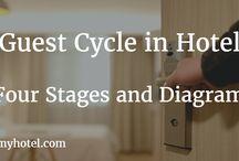 Hotel Management Basics