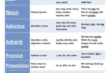 English Grammar Cheat Sheets