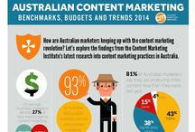 Australien Social Media