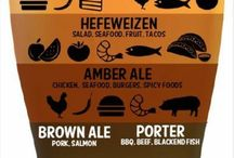 Øl-kunnskap