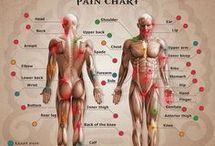 Pain Tatto