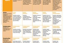 Tassonomia e valutazione, taxonomy, digital skills, blooms taxonomy,