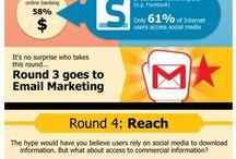 Digital Marketing & Transformation / Digital Marketing & Transformation