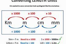 matematyka miary