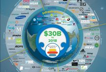 Technology - Digital World