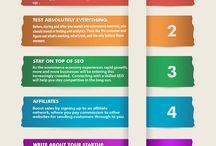 Online Marketing / Online Marketing