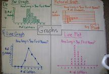 upper primary maths