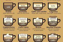 Káva infografiky