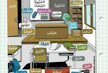 Arapça Sınıf Eşyaları