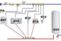 norme plomberie multicouche