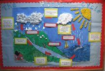 Thema: IPC water en zand
