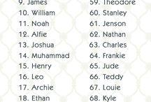 Baby boys names