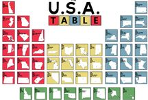 The U.S.A. Table / The USA Table Poster $30.00 http://angrysquirrel.myshopify.com/collections/frontpage/products/the-usa-table-poster The USA Table Poster features all 50 states. The states are organized by date of statehood in a similar layout and structure to the Periodic Table of the Elements.    The USA Table 12x12 Prints $18 http://angrysquirrel.myshopify.com/collections/unframed-prints?page=7