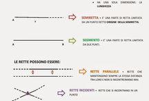 Geometria e matematica