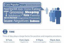 Infographic / by Tulia Zanne