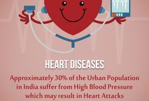 Heart Disease / Educating people about Heart Diseases - Initiative by Bonanza Healthcare