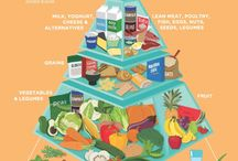 Food and drink / Toddler nutrient eaten plan