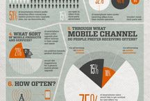 Mobile marketing strategies / by Ad Council