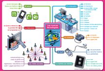 PALABRAS (tecnología)