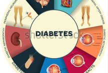 Diabetes and Discipline / My diabetes is such a central part of my life... it did teach me discipline... it also taught me about moderation... I've trained myself to be super-vigilant... because I feel better when I am in control.