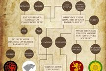 Infographics / Quizes, Infograophics & fun images to look at