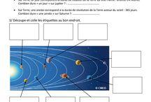 Sytème solaire