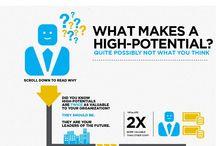 HR & Talent Power