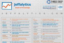 Analytics  / Analytics data and strategy