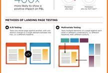 Online marketing / Effective performance based marketing