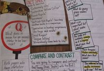 Anchor Chart [Science] / by Room 204