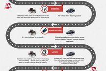 Automotive Noteworthy