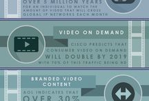 Video Marketing Info