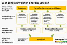 Statistiken & Tabellen / Relevante Daten und Fakten rund um das Thema Energiewende visuell aufbereitet