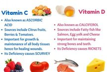 Health vitamins fruits vegetables / Know your vegetables & fruits