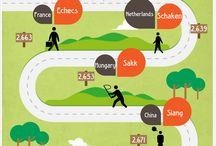 Chess infographics