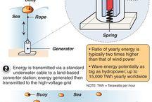 """Andromeda"" (Energy): Hydro Power"