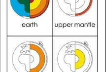 Unit: Earth Science /  Geology, Structure of the Earth etc / by Seemi @ Trillium Montessori