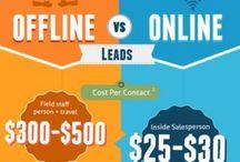 B2B Lead Gen, Inbound Marketing & Sales Enablement